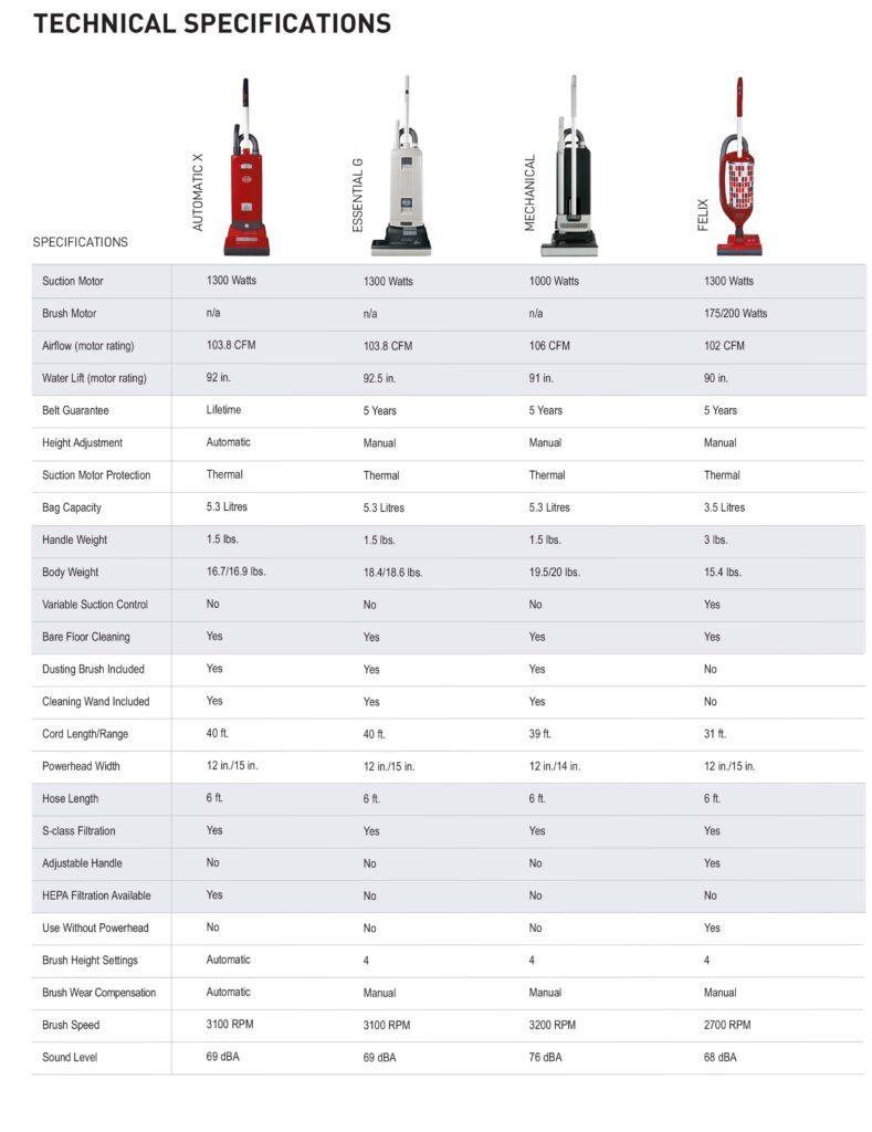 Product specifications for SEBO upright vacuums