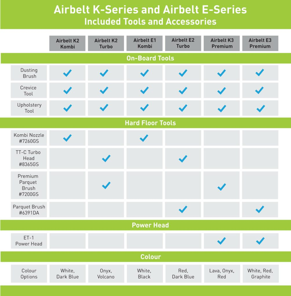 K and E Series Chart